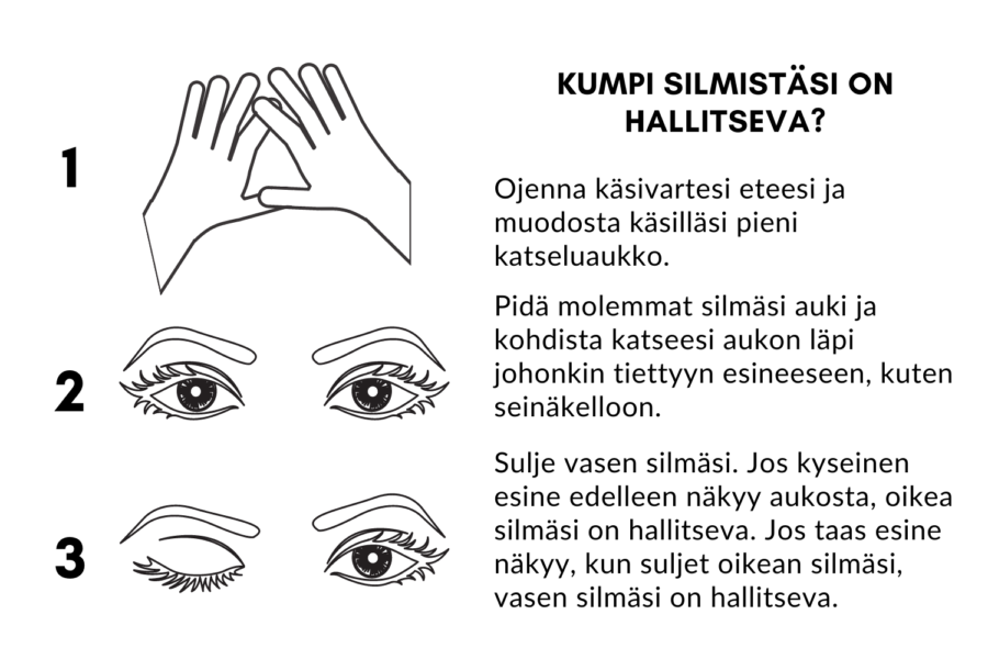 Kumpi silmistäsi on hallitseva?